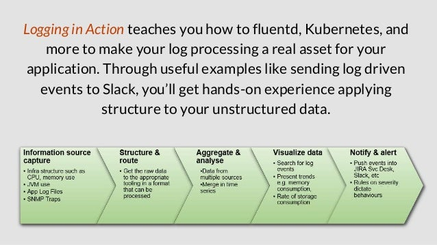Logging in Action: With Fluentd, Kubernetes, and more Slide 3