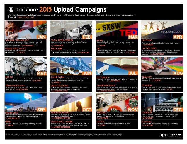 2015 Upload Campaigns  Join our discussions, and share your expertise! Each month we'll focus on two topics _ be sure to t...