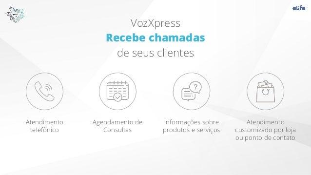 VozXpress Recebe chamadas de seus clientes Atendimento telefônico Agendamento de Consultas Informações sobre produtos e se...