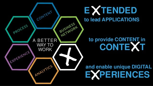 A BETTER WAY TO WORK E TENDED to lead APPLICATIONS TCONTE to provide CONTENT in E PERIENCES and enable unique DIGITAL