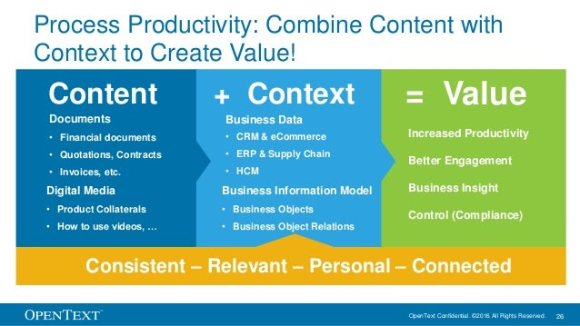 OpenText Confidential. ©2016 All Rights Reserved. 26 Process Productivity: Combine Content with Context to Create Value! C...