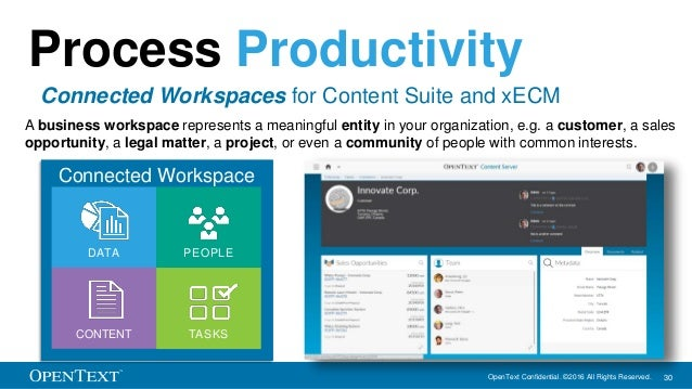 OpenText Confidential. ©2016 All Rights Reserved. 30 Connected Workspaces for Content Suite and xECM DATA CONTENT TASKS PE...