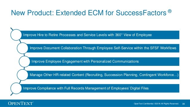 OpenText Confidential. ©2016 All Rights Reserved. 39 New Product: Extended ECM for SuccessFactors ® Improve Hire to Retire...