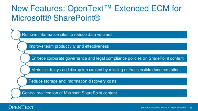 OpenText Confidential. ©2016 All Rights Reserved. 45 New Features: OpenText™ Extended ECM for Microsoft® SharePoint® Remov...