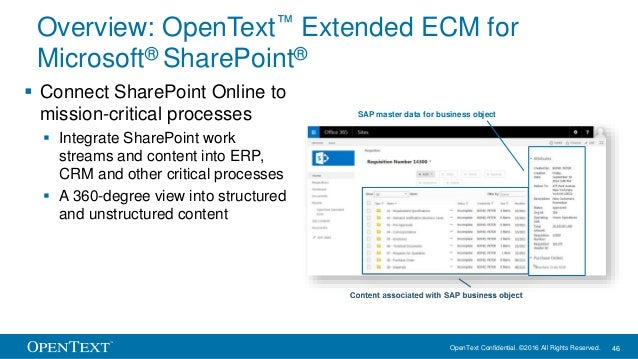 OpenText Confidential. ©2016 All Rights Reserved. 46 Overview: OpenText™ Extended ECM for Microsoft® SharePoint®  Connect...