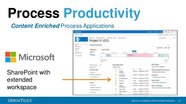 OpenText Confidential. ©2016 All Rights Reserved. 47 Process Productivity Content Enriched Process Applications SharePoint...