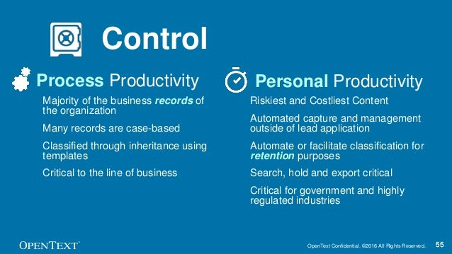 OpenText Confidential. ©2016 All Rights Reserved. 5555 Control Process Productivity Personal Productivity • Majority of th...