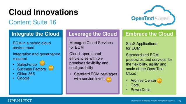 OpenText Confidential. ©2016 All Rights Reserved. 76 Managed Cloud Services for ECM Cloud operational efficiencies with on...