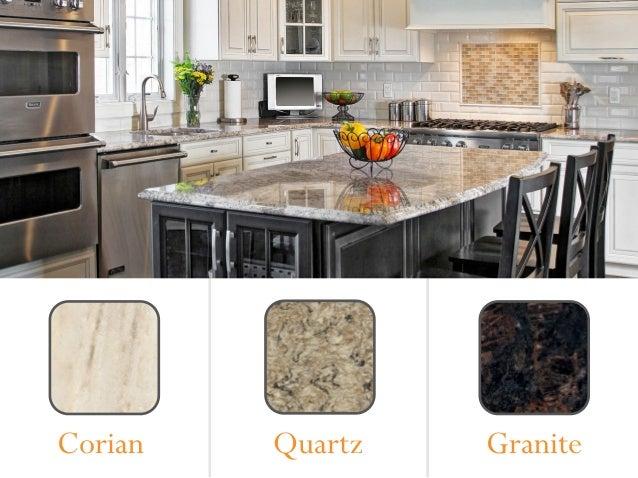 Corian Quartz Granite ...