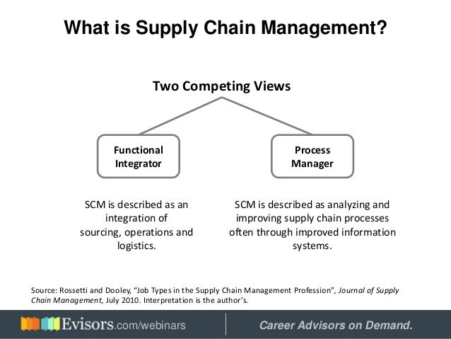 The Changing Faces of the Supply Chain