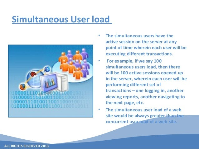 ALL RIGHTS RESERVED 2013 Simultaneous User load • The simultaneous users have the active session on the server at any poin...