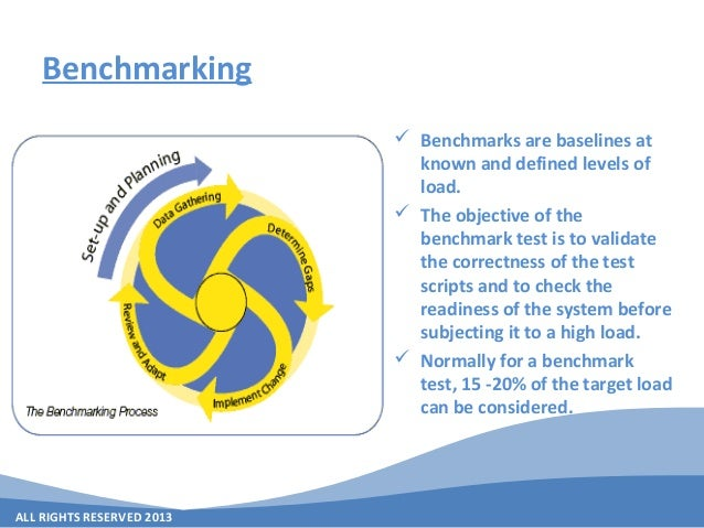ALL RIGHTS RESERVED 2013 Benchmarking  Benchmarks are baselines at known and defined levels of load.  The objective of t...