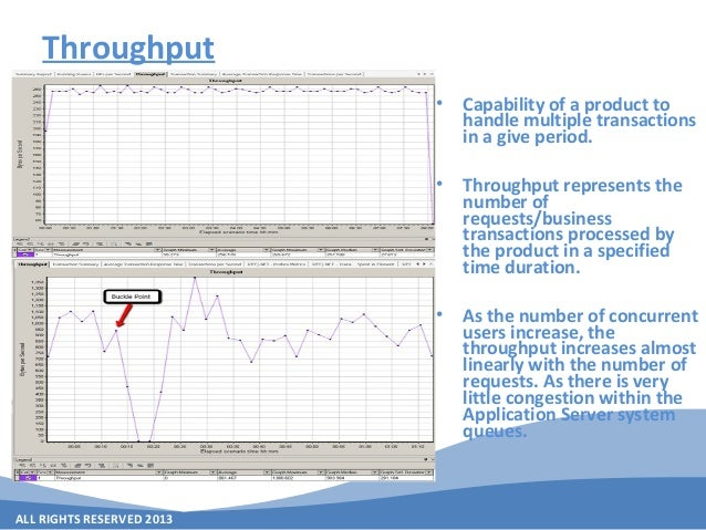 ALL RIGHTS RESERVED 2013 Throughput • Capability of a product to handle multiple transactions in a give period. • Throughp...