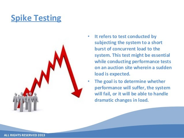 ALL RIGHTS RESERVED 2013 Spike Testing • It refers to test conducted by subjecting the system to a short burst of concurre...