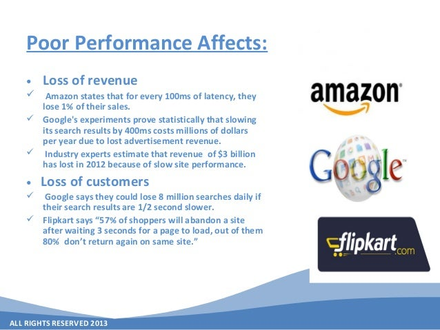 ALL RIGHTS RESERVED 2013 Poor Performance Affects: • Loss of revenue  Amazon states that for every 100ms of latency, they...