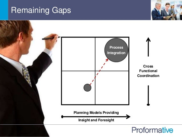 Remaining Gaps Process Integration Cross Functional Coordination Planning Models Providing Insight and Foresight