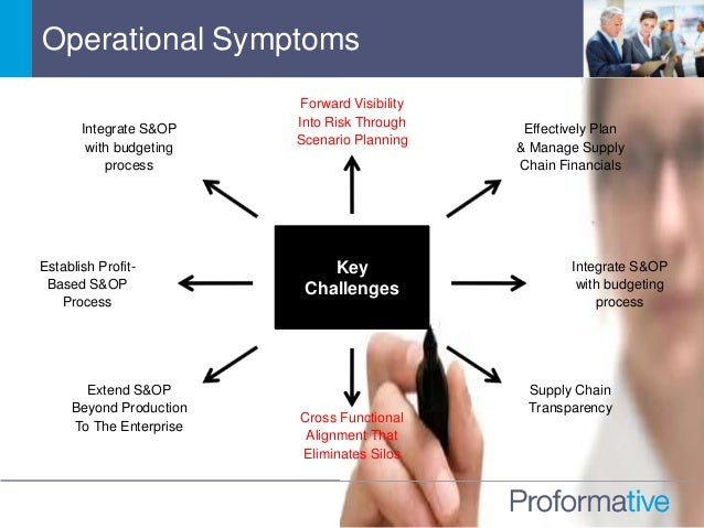 Operational Symptoms Cross Functional Alignment That Eliminates Silos Forward Visibility Into Risk Through Scenario Planni...