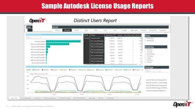Autodesk License Usage Metering