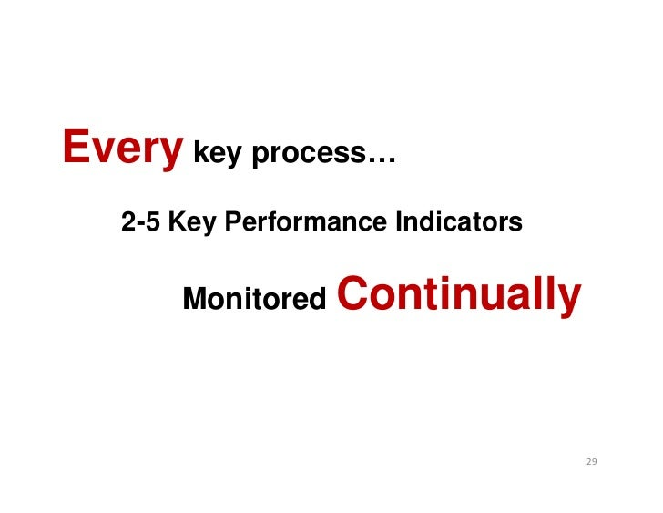 Every key process…   2-5 Key Performance Indicators       Monitored Continually                                    29