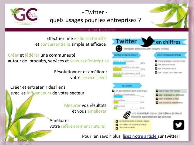 - Twitter quels usages pour les entreprises ? Effectuer une veille sectorielle et concurrentielle simple et efficace Créer...