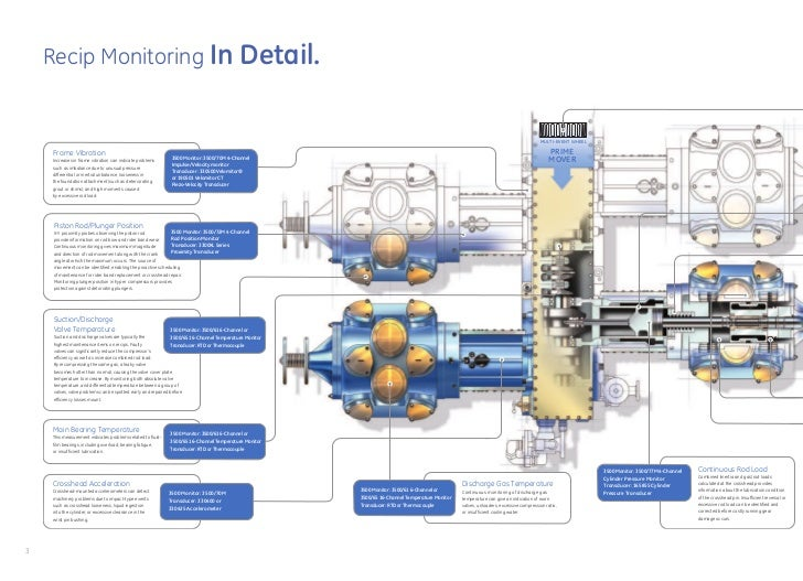 reciprocating compressor working principle pdf