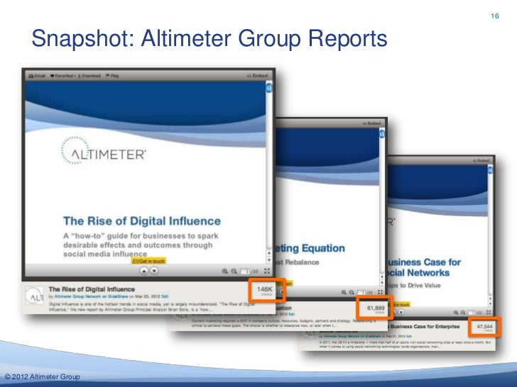 16       Snapshot: Altimeter Group Reports© 2012 Altimeter Group