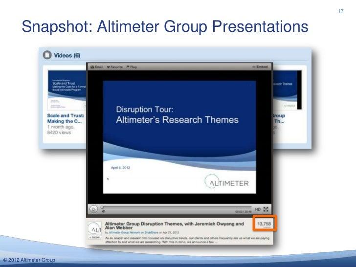17       Snapshot: Altimeter Group Presentations© 2012 Altimeter Group