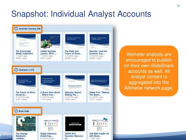 19       Snapshot: Individual Analyst Accounts                                     Altimeter analysts are                 ...