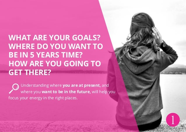 WHAT ARE YOUR GOALS? WHERE DO YOU WANT TO BE IN 5 YEARS TIME? HOW ARE YOU GOING TO GET THERE? Understanding where you are ...