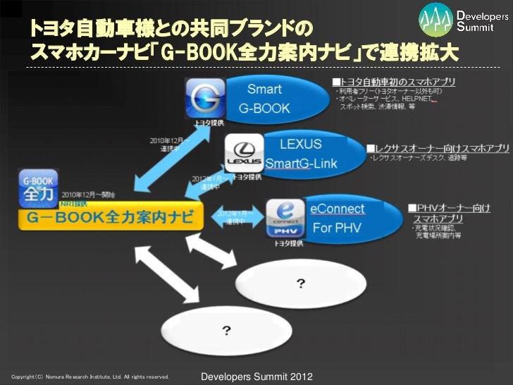 トヨタ自動車様との共同ブランドの        スマホカーナビ「G-BOOK全力案内ナビ」で連携拡大Copyright(C) Nomura Research Institute, Ltd. All rights reserved.   Deve...
