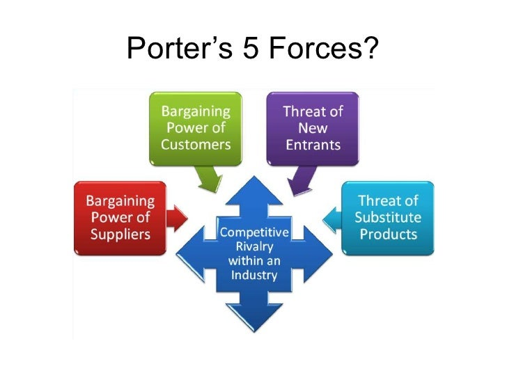 porter s five forces for office depot Porter's five forces assess the threats to the profitability of your strategy, by identifying who holds the balance of power in your market or situation.