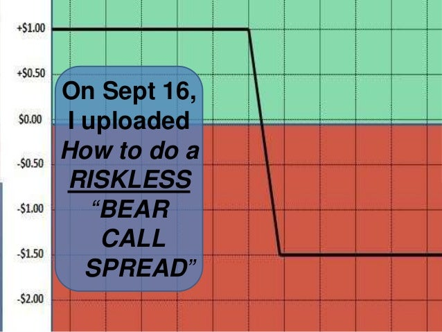 "On Sept 16, I uploaded How to do a RISKLESS ""BEAR CALL SPREAD"""