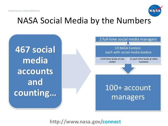 Social Media at NASA, 2012 Edition Slide 3