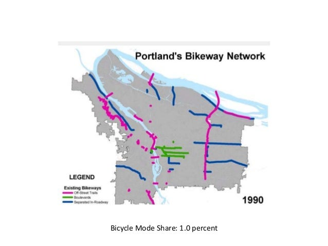 Bicycle Mode Share: 6.1 percent Portland's Transportation System Plan provides for a 25% bike mode share by 2035.