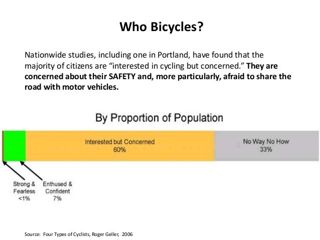 """Who Bicycles? Nationwide studies, including one in Portland, have found that the majority of citizens are """"interested in c..."""