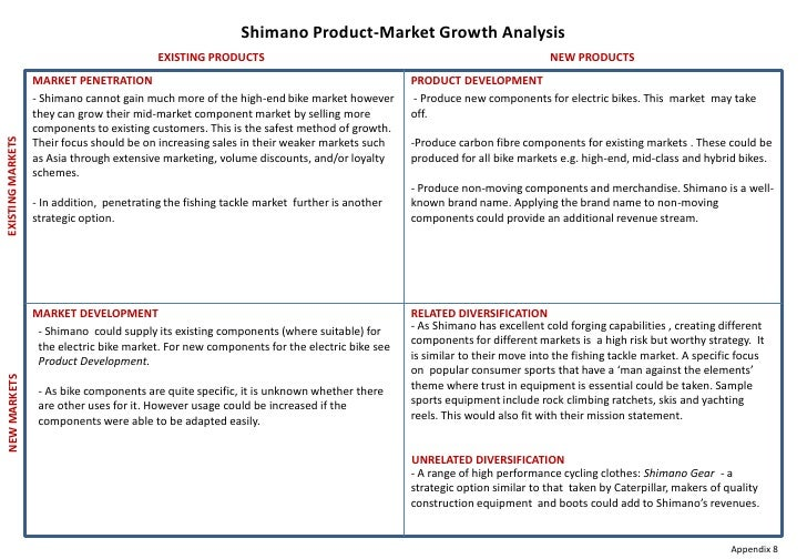 strategic marketing management study This programme five international marketing management courses on this  international strategic marketing identifies the choice of marketing strategies taken.