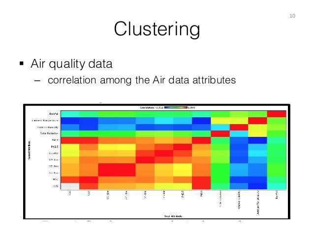 Clustering § Air quality data – correlation among the Air data attributes 10