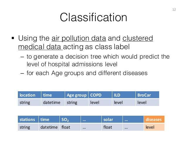 Classification § Using the air pollution data and clustered medical data acting as class label – to generate a decision t...