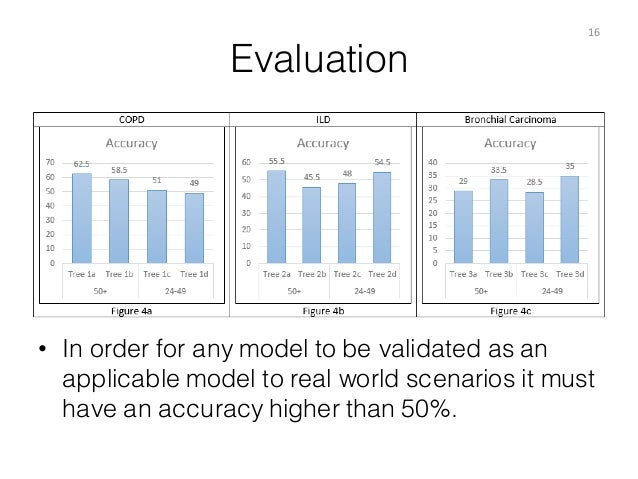 Evaluation 16 • In order for any model to be validated as an applicable model to real world scenarios it must have an accu...