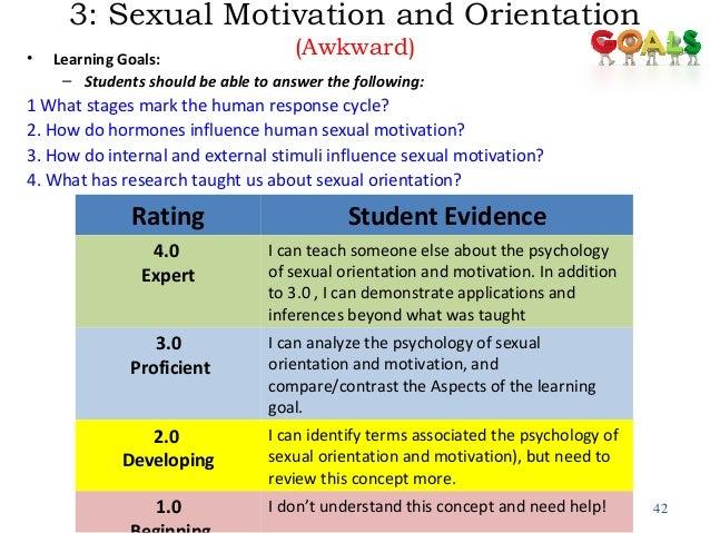 sexual fantasy psychology