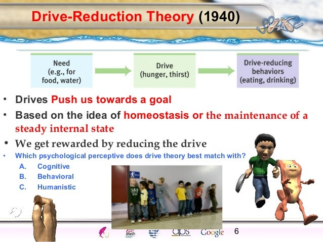 b f skinner incentive theory Many researchers consider burrhus frederic skinner (1904-1990) as one of the   gewirtz and pelaez-nogueras (1992) argued that skinner's theory  of using  incentives for accomplishing certain tasks, and is understood as.