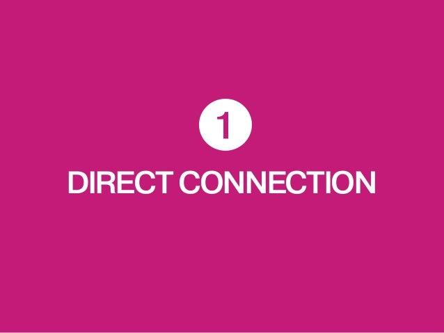 DIRECTCONNECTION