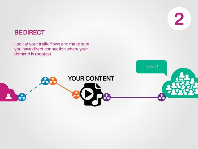 BE DIRECT Look at your traffic flows and make sure you have direct connection where your demand is greatest. ... or here? ...