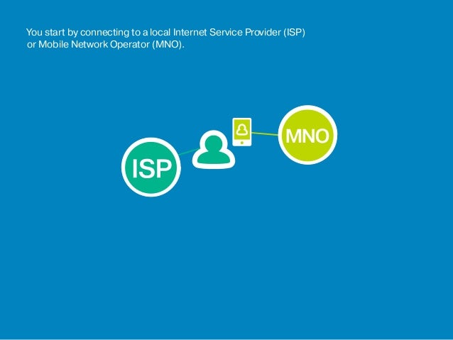 You start by connecting to a local Internet Service Provider (ISP) or Mobile Network Operator (MNO).