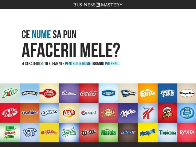 CE NUME SA PUN  AFACERII MELE?  4 strategii si 10 elemente pentru un nume (brand) puternic