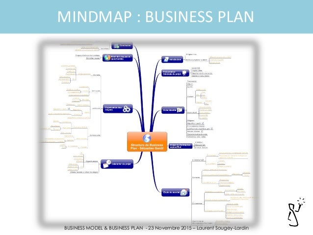 Montpellier Business Plan Classic 332