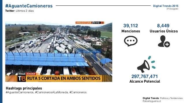 Digital Trends 2015 Twitter: últimos 2 días #AguanteCamioneros Digital Trends: Política y Tendencias. Robertoguerra.cl 27 ...