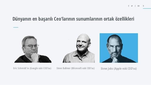 CEO'ların sunum sırları Slide 3