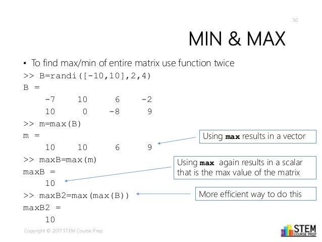 MATLAB - The Need to Know Basics