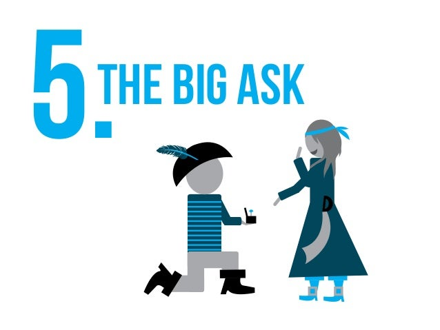 5.The Big ask